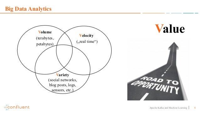 8Apache Kafka and Machine Learning Big Data Analytics Volume (terabytes, petabytes) Variety (social networks, blog posts, ...