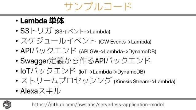 サンプルコード • Lambda 単体 • S3トリガ (S3イベント->Lambda) • スケジュールイベント (CW Events->Lambda) • APIバックエンド (API GW->Lambda->DynamoDB) • Swa...