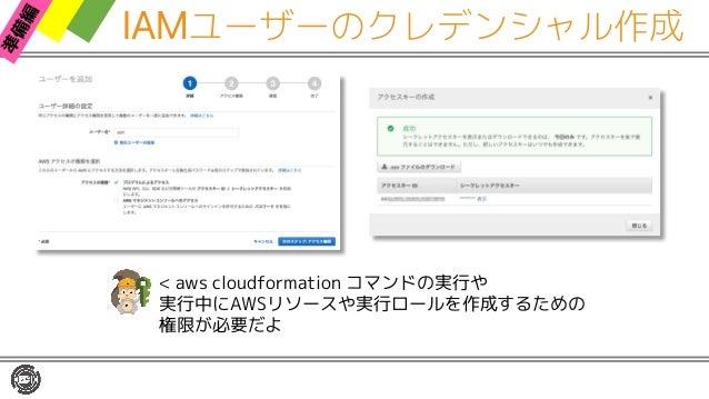 IAMユーザーのクレデンシャル作成 < aws cloudformation コマンドの実行や 実行中にAWSリソースや実行ロールを作成するための 権限が必要だよ