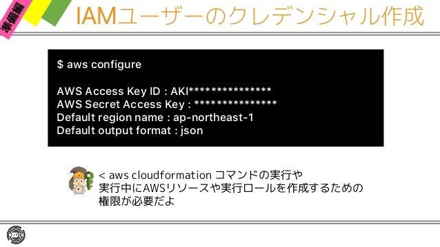 IAMユーザーのクレデンシャル作成 < aws cloudformation コマンドの実行や 実行中にAWSリソースや実行ロールを作成するための 権限が必要だよ $ aws configure AWS Access Key ID : AKI*...