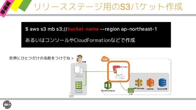 リリースステージ用のS3バケット作成 $ aws s3 mb s3://bucket-name --region ap-northeast-1 あるいはコンソールやCloudFormationなどで作成 世界にひとつだけの名前をつけてね >
