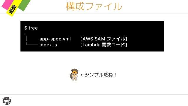 構成ファイル $ tree . ├── app-spec.yml [AWS SAM ファイル] └── index.js [Lambda 関数コード] < シンプルだね!