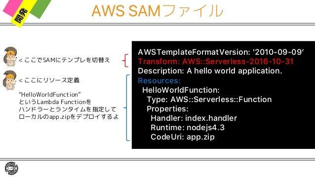 AWS SAMファイル AWSTemplateFormatVersion: '2010-09-09' Transform: AWS::Serverless-2016-10-31 Description: A hello world applic...