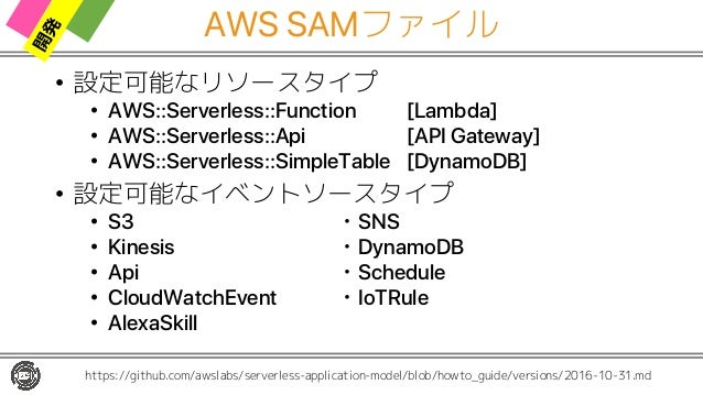 AWS SAMファイル • 設定可能なリソースタイプ • AWS::Serverless::Function [Lambda] • AWS::Serverless::Api [API Gateway] • AWS::Serverless::Si...