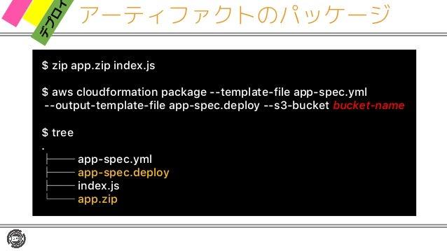 アーティファクトのパッケージ $ zip app.zip index.js $ aws cloudformation package --template-file app-spec.yml --output-template-file app...