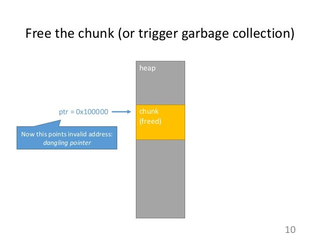 Free the chunk (or trigger garbage collection) 10 heap chunk (freed) ptr = 0x100000 Now this points invalid address: dangl...