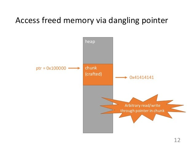 Access freed memory via dangling pointer 12 heap chunk (crafted) ptr = 0x100000 Arbitrary read/write through pointer in ch...