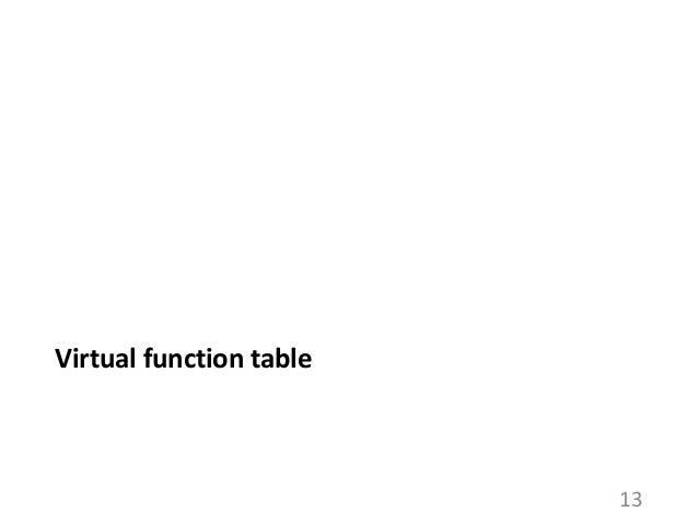 Virtual function table 13