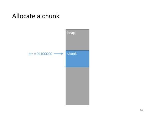 Allocate a chunk 9 heap chunkptr = 0x100000