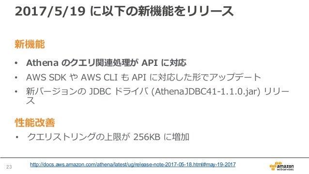 Presto ベースのマネージドサービス Amazon Athena