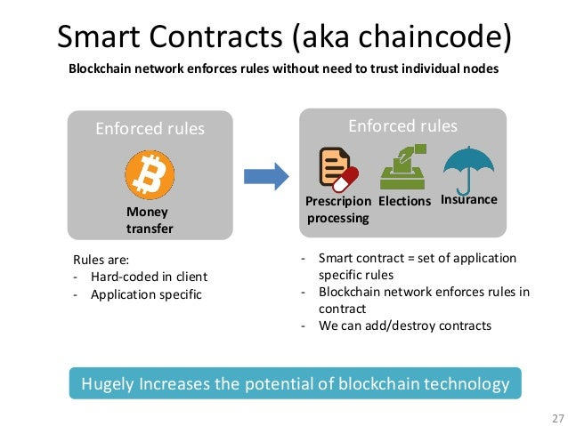 Image result for smart contract for blockchain
