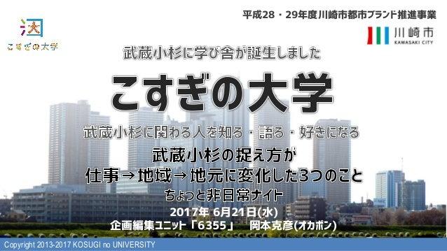 Copyright 2013-2017 KOSUGI no UNIVERSITY ) (. - )( × g- hc )/ )0