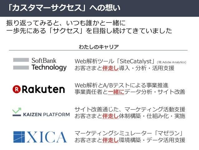 サイカのカスタマーサクセス部立ち上げ奮闘記 Slide 3