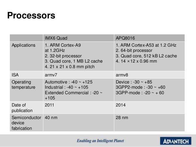 20170626 imx6 quad_vs_apq8016