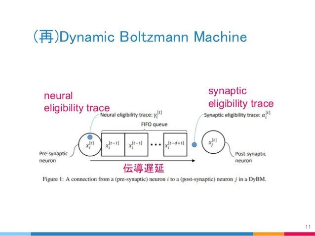 (再)Dynamic Boltzmann Machine 11 伝導遅延 neural eligibility trace synaptic eligibility trace