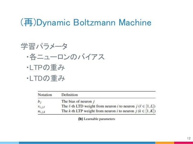 (再)Dynamic Boltzmann Machine 学習パラメータ  ・各ニューロンのバイアス  ・LTPの重み  ・LTDの重み 12