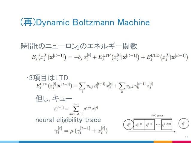 (再)Dynamic Boltzmann Machine 時間tのニューロンjのエネルギー関数    ・3項目はLTD    但し, キュー    neural eligibility trace 14