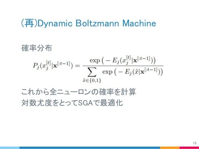 (再)Dynamic Boltzmann Machine 確率分布 これから全ニューロンの確率を計算 対数尤度をとってSGAで最適化 15