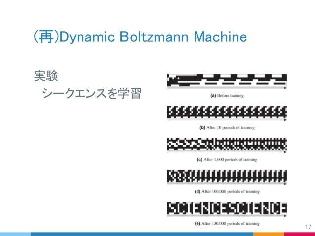 (再)Dynamic Boltzmann Machine 実験  シークエンスを学習 17