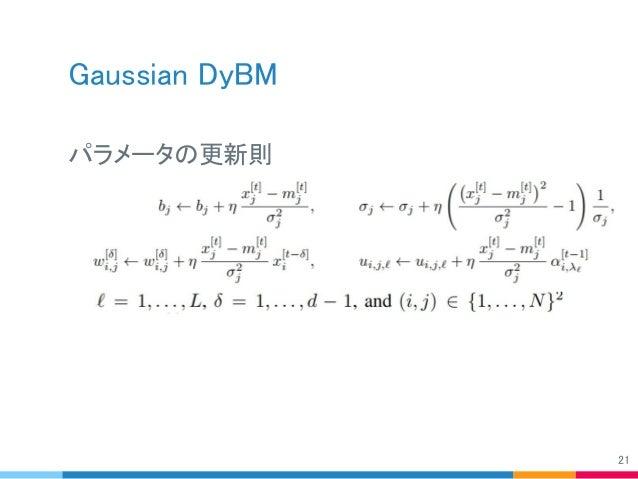 Gaussian DyBM パラメータの更新則 21
