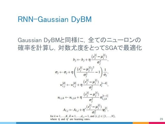 RNN-Gaussian DyBM Gaussian DyBMと同様に,全てのニューロンの 確率を計算し,対数尤度をとってSGAで最適化 29