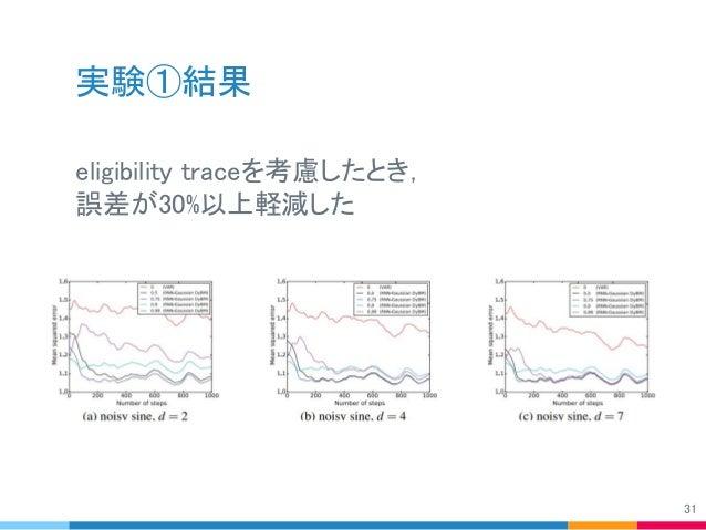 実験①結果 eligibility traceを考慮したとき, 誤差が30%以上軽減した 31