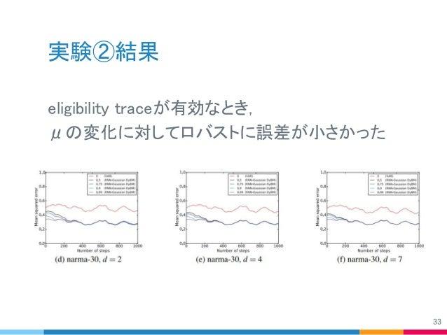 実験②結果 eligibility traceが有効なとき, μの変化に対してロバストに誤差が小さかった 33