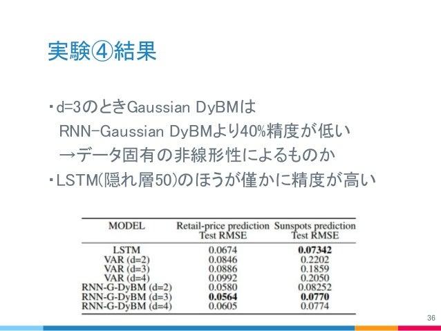 実験④結果 ・d=3のときGaussian DyBMは  RNN-Gaussian DyBMより40%精度が低い  →データ固有の非線形性によるものか ・LSTM(隠れ層50)のほうが僅かに精度が高い 36