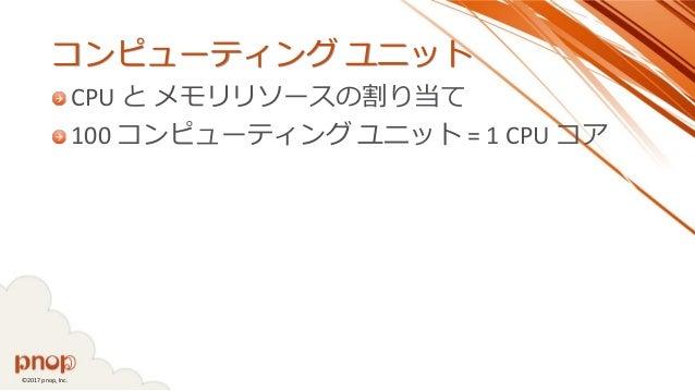©2017 pnop, Inc. コンピューティング ユニット CPU と メモリリソースの割り当て 100 コンピューティング ユニット = 1 CPU コア