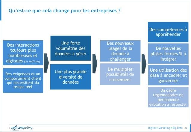 © 16 Qu'est-ce que cela change pour les entreprises ? Une forte volumétrie des données à gérer Une plus grande diversité d...