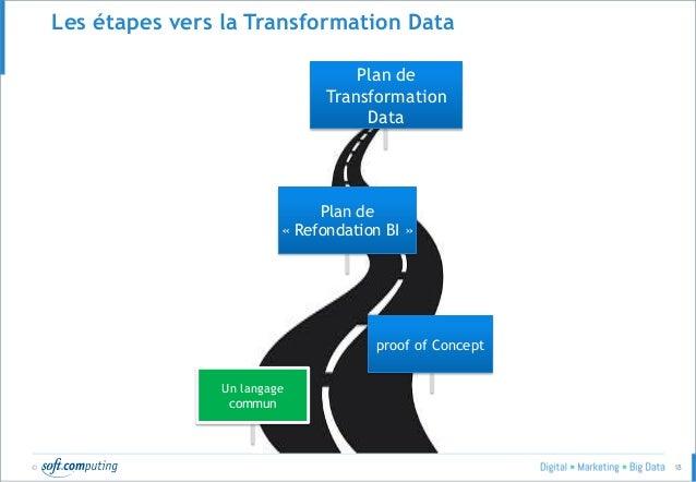 © 18 Les étapes vers la Transformation Data Plan de Transformation Data Plan de « Refondation BI » proof of Concept Un lan...