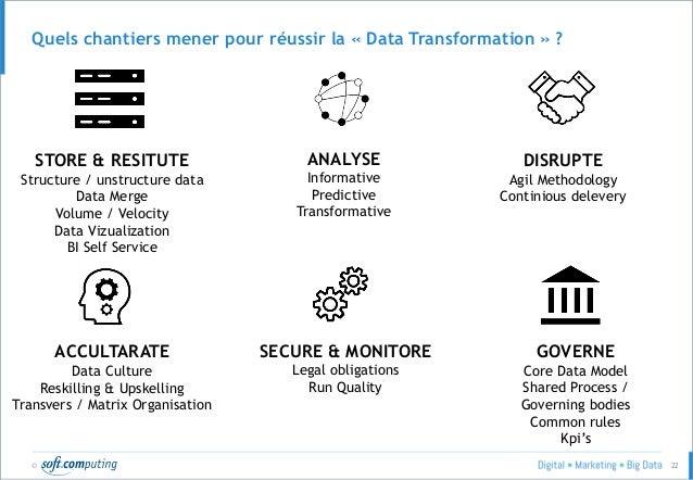 © 22 Quels chantiers mener pour réussir la « Data Transformation » ? STORE & RESITUTE Structure / unstructure data Data Me...