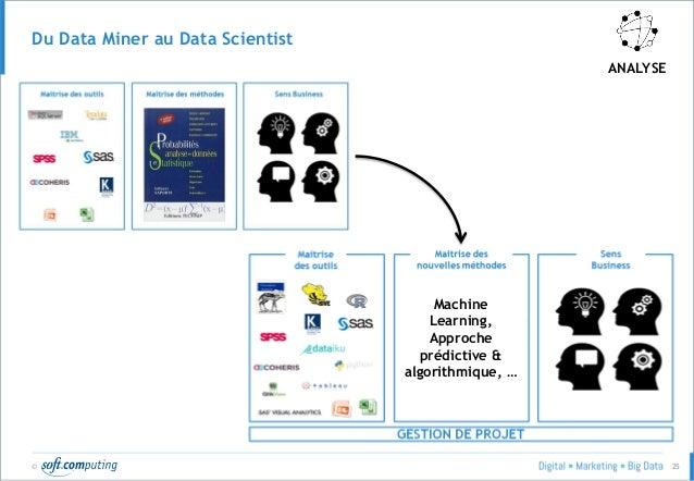 © 25 Du Data Miner au Data Scientist ANALYSE Machine Learning, Approche prédictive & algorithmique, …