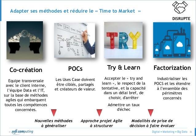 © 26 Adapter ses méthodes et réduire le « Time to Market » DISRUPTE Co-création Equipe transversale avec le client interne...