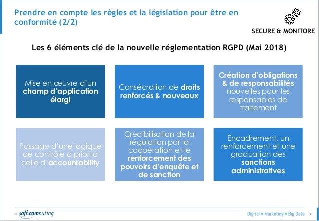 © 30 Prendre en compte les règles et la législation pour être en conformité (2/2) Mise en œuvre d'un champ d'application é...