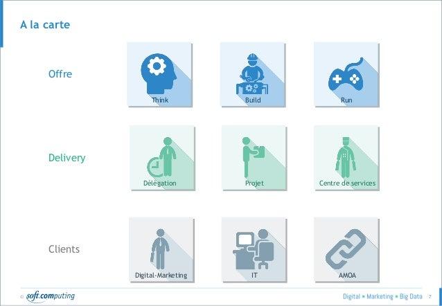© 7 A la carte Think Build Run Délégation Projet Centre de services Digital-Marketing IT AMOA Offre Delivery Clients
