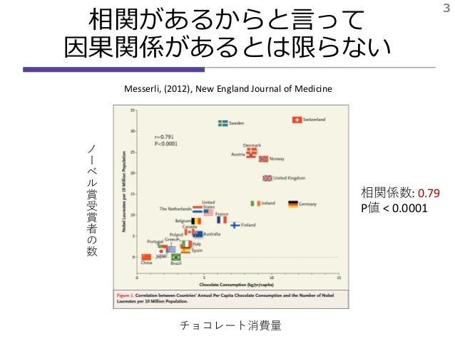 統計的因果推論への招待 -因果構造探索を中心に- Slide 3
