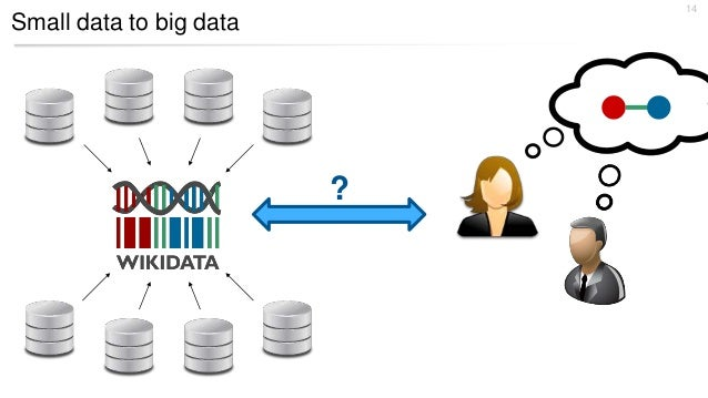 Small data to big data 14 ?