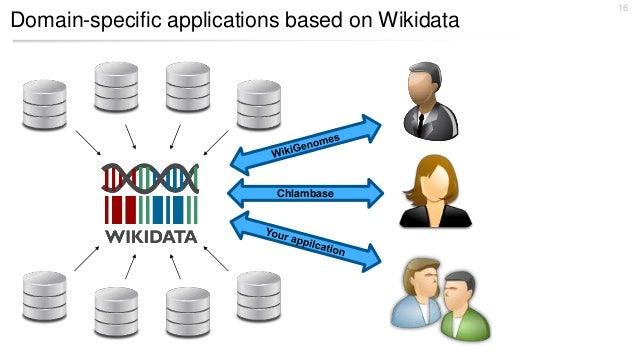 Domain-specific applications based on Wikidata 16 Chlambase