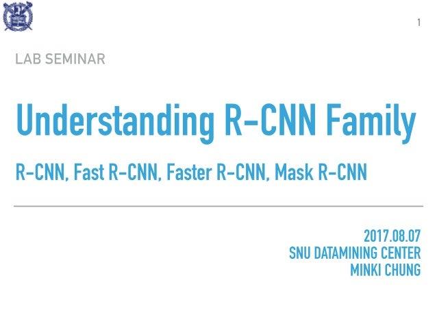 Understanding RCNN Family