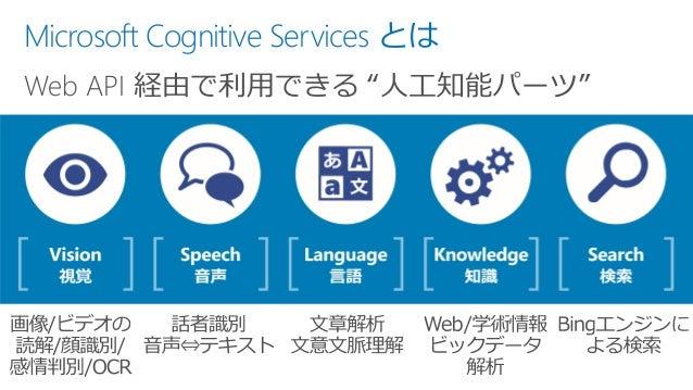microsoft cognitive toolkit cntk on azure ハンズオン microsoft