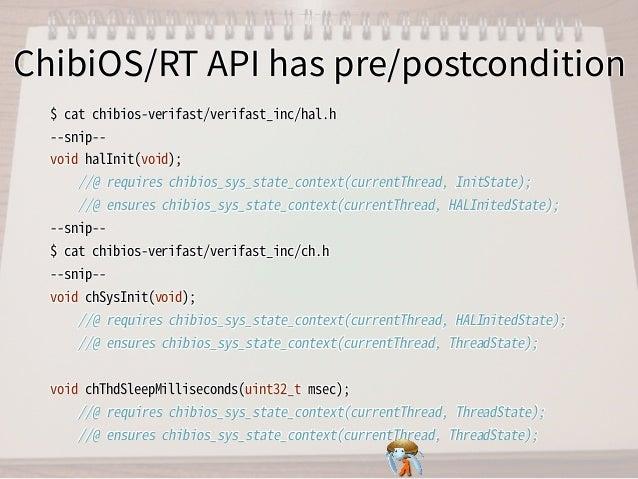 ChibiOS/RT API has pre/postconditionChibiOS/RT API has pre/postconditionChibiOS/RT API has pre/postconditionChibiOS/RT API...