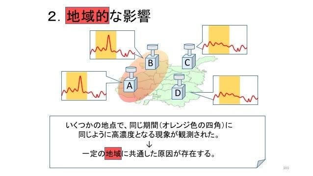 2.地域的な影響 A B C D いくつかの地点で、同じ期間(オレンジ色の四角)に 同じように高濃度となる現象が観測された。 ↓ 一定の地域に共通した原因が存在する。 101