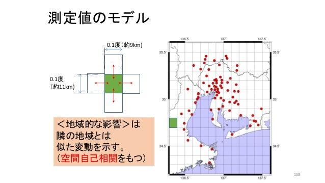 測定値のモデル <地域的な影響>は 隣の地域とは 似た変動を示す。 (空間自己相関をもつ) 0.1度(約9km) 0.1度 (約11km) 108