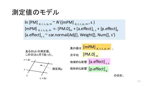 測定値のモデル ln [PM] d, r, c, p, m ~ N ([mPM] d, r, c, p, m , s ) [mPM] d, r, c, p, m <- [PM.0]m + [a.effect]r, c + [p.effect]p...