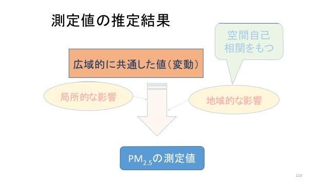 測定値の推定結果 PM2.5の測定値 広域的に共通した値(変動) 地域的な影響局所的な影響 空間自己 相関をもつ 113