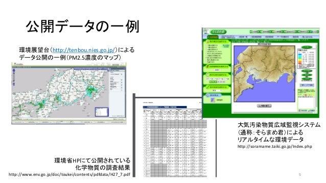 公開データの一例 環境展望台(http://tenbou.nies.go.jp/)による データ公開の一例(PM2.5濃度のマップ) 環境省HPにて公開されている 化学物質の調査結果 http://www.env.go.jp/doc/touke...