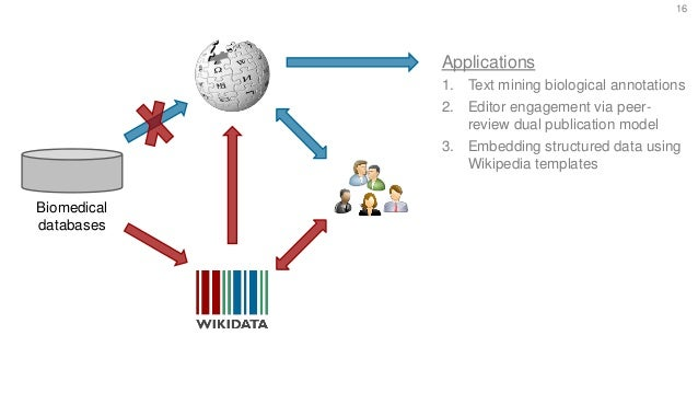The gene wiki using wikipedia and wikidata to organize biomedical kn 15 qualifiers references 16 ccuart Gallery