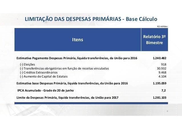 Apresenta o projeto de lei or ament ria anual 2017 31 for Limite pagamento contanti 2017