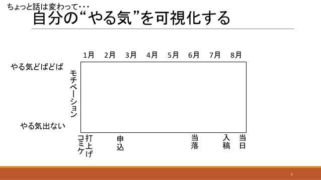 20170831 締め切りドリブン執筆...